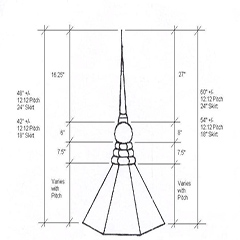 Beehive Turret Dimensions