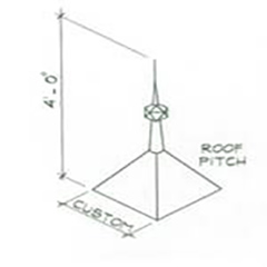 Square Finial Dimensions
